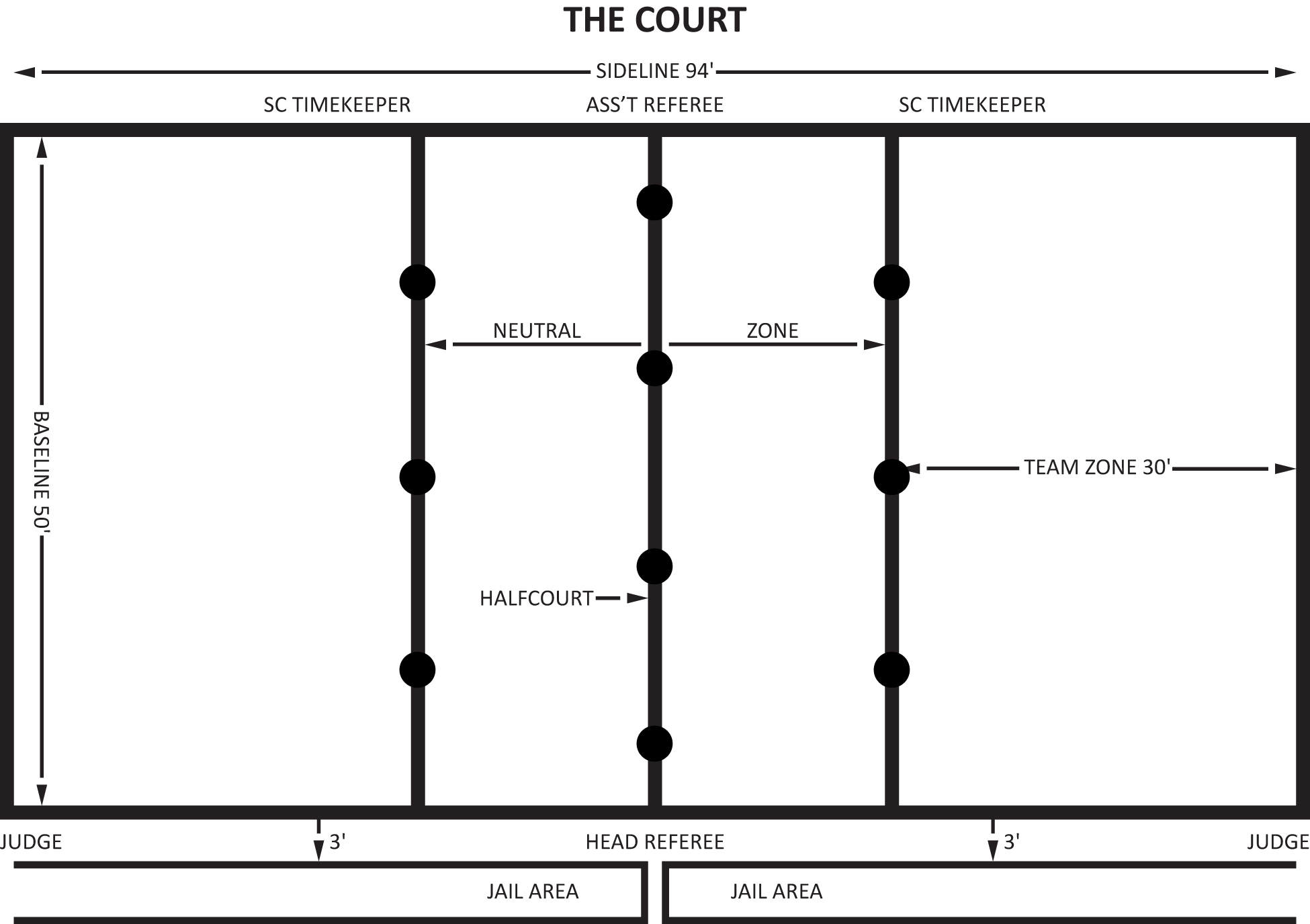 Blank Badminton...